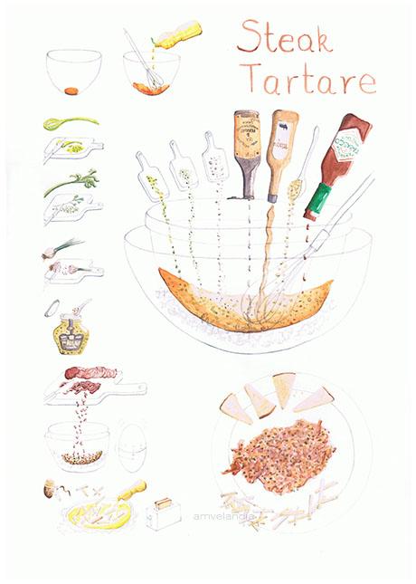 receta_ilustrada_amvelandia