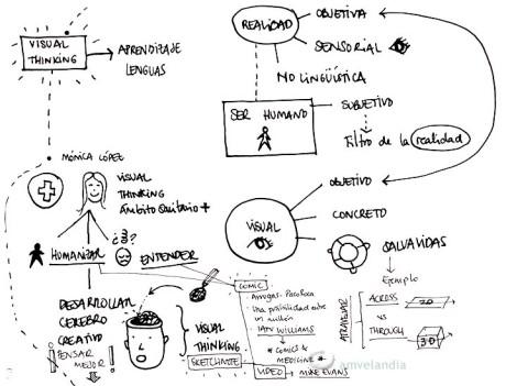 jornadavisualthinking_amvelandia2_blog