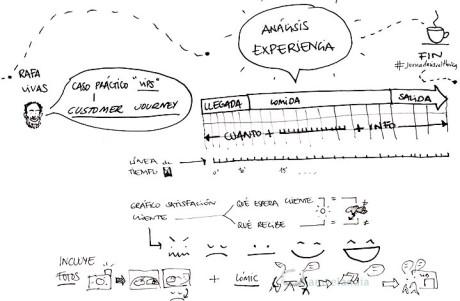 jornadavisualthinking_amvelandia4_blog