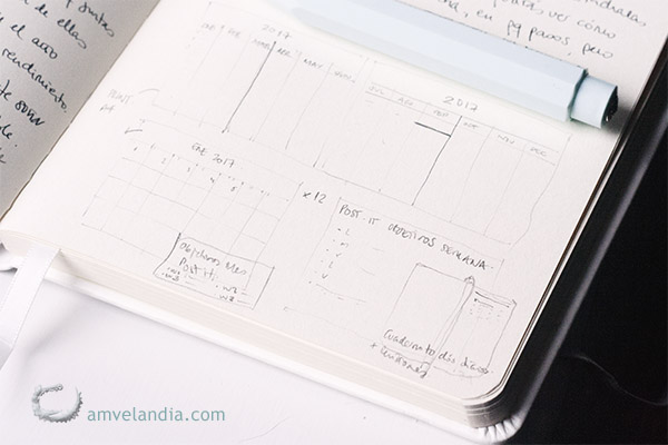 blogplanning-amvelandia2017-1